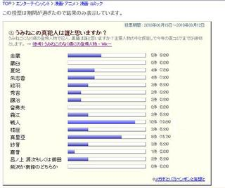 うみねこ投票.JPG